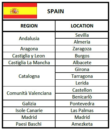 Blurent stations in Spanje