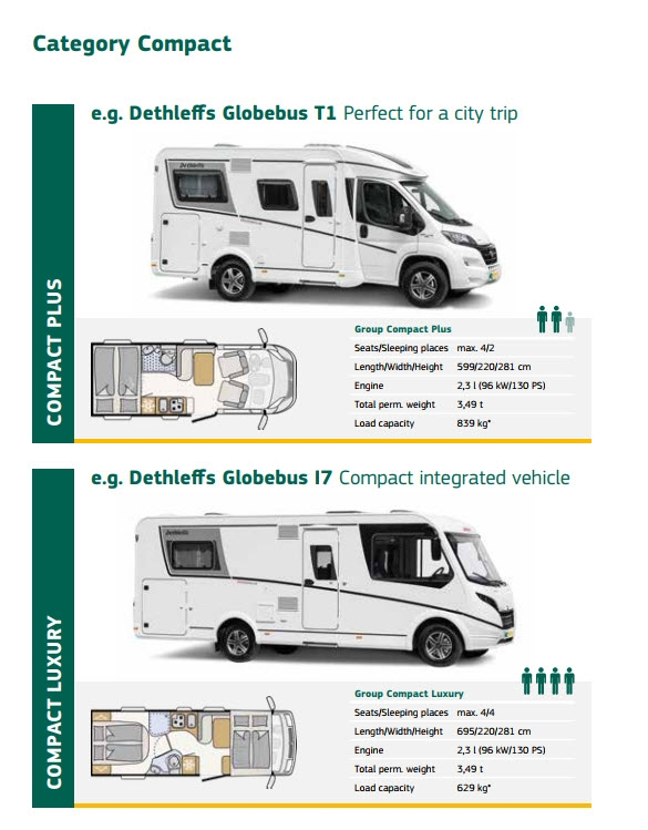 Compact Campers te huur in Europa