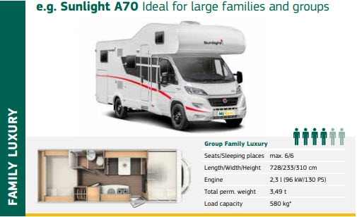 Family Luxury camper