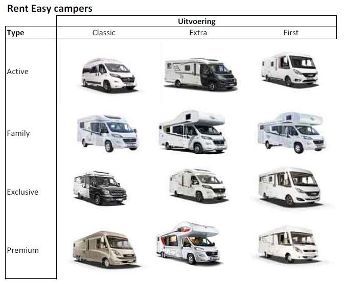 Rent Easy campers